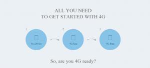 airtel 4G-get-started
